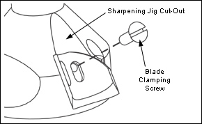 Blade Mounting for Sharpening