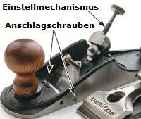Einstellmechanismus in Norris-Bauweise