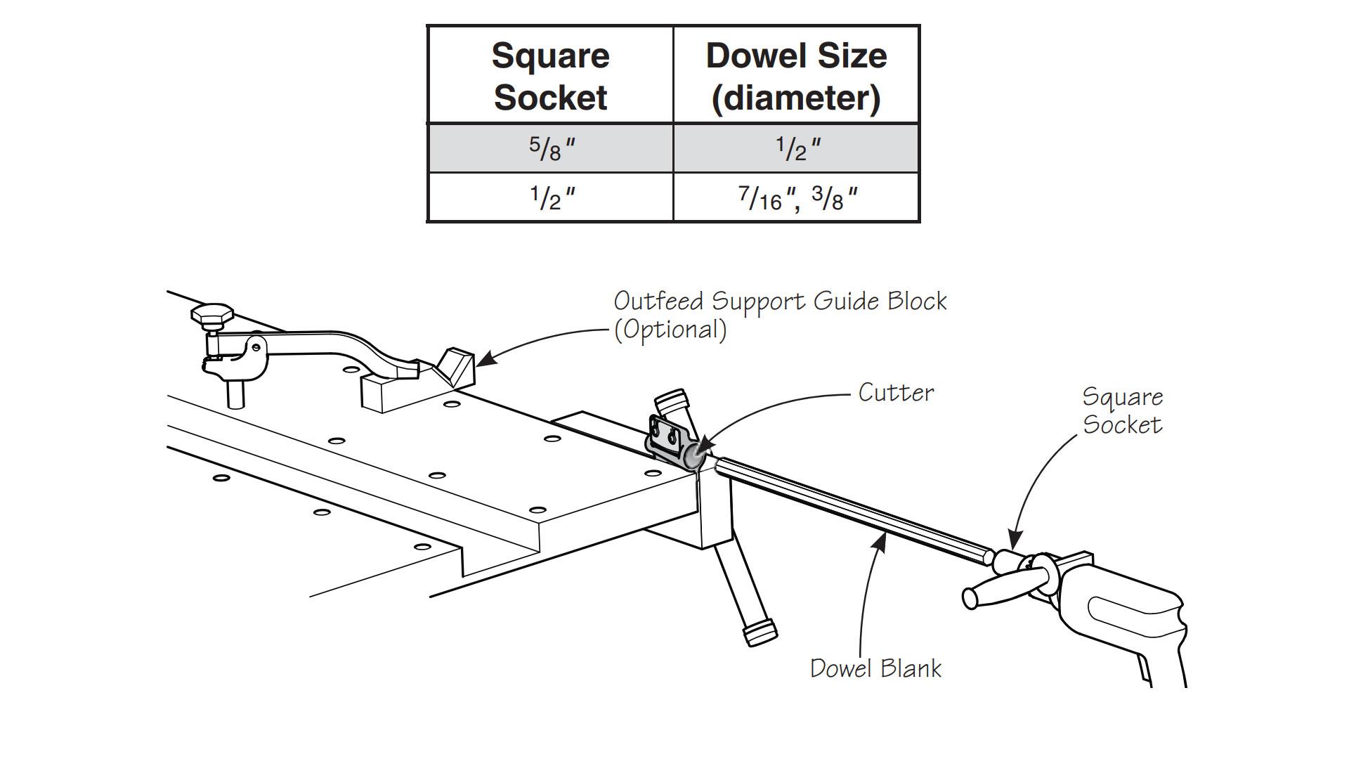 Woodworking Tapered Plug Cutter Dowel Maker 1//2 Inch Shank 18mm Diameter