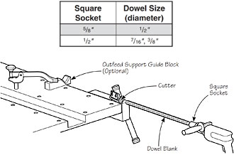 Dowel Cutter (Tapered Tenon Cutter)