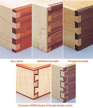 Making dovetails and box joints with the Original Incra Jig
