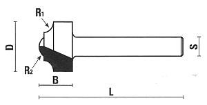 Eintauch-Profilfräser klassisch