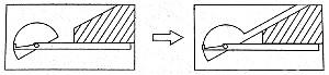 SHINWA Goniometro grande con base semicircolare e due lame