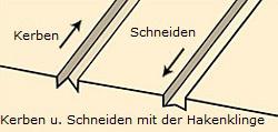 Intarsiennut- und Furnierstreifenschneider