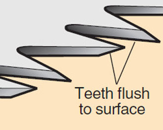 Teeth flush to surface