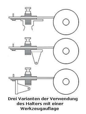 Werkzeughalter für verschiedene Werkzeugauflagen